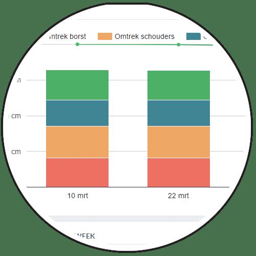 proacademie-kickstart-grafiek